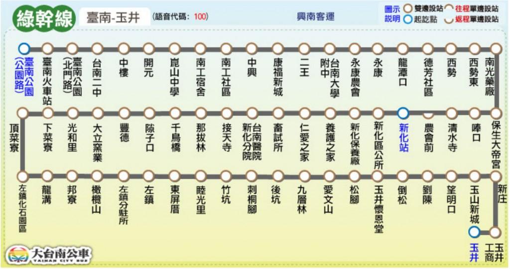 綠幹線大台南公車路線圖