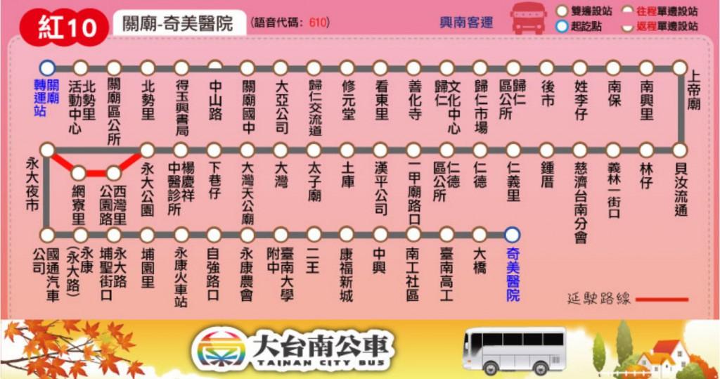 紅10大台南公車路線圖